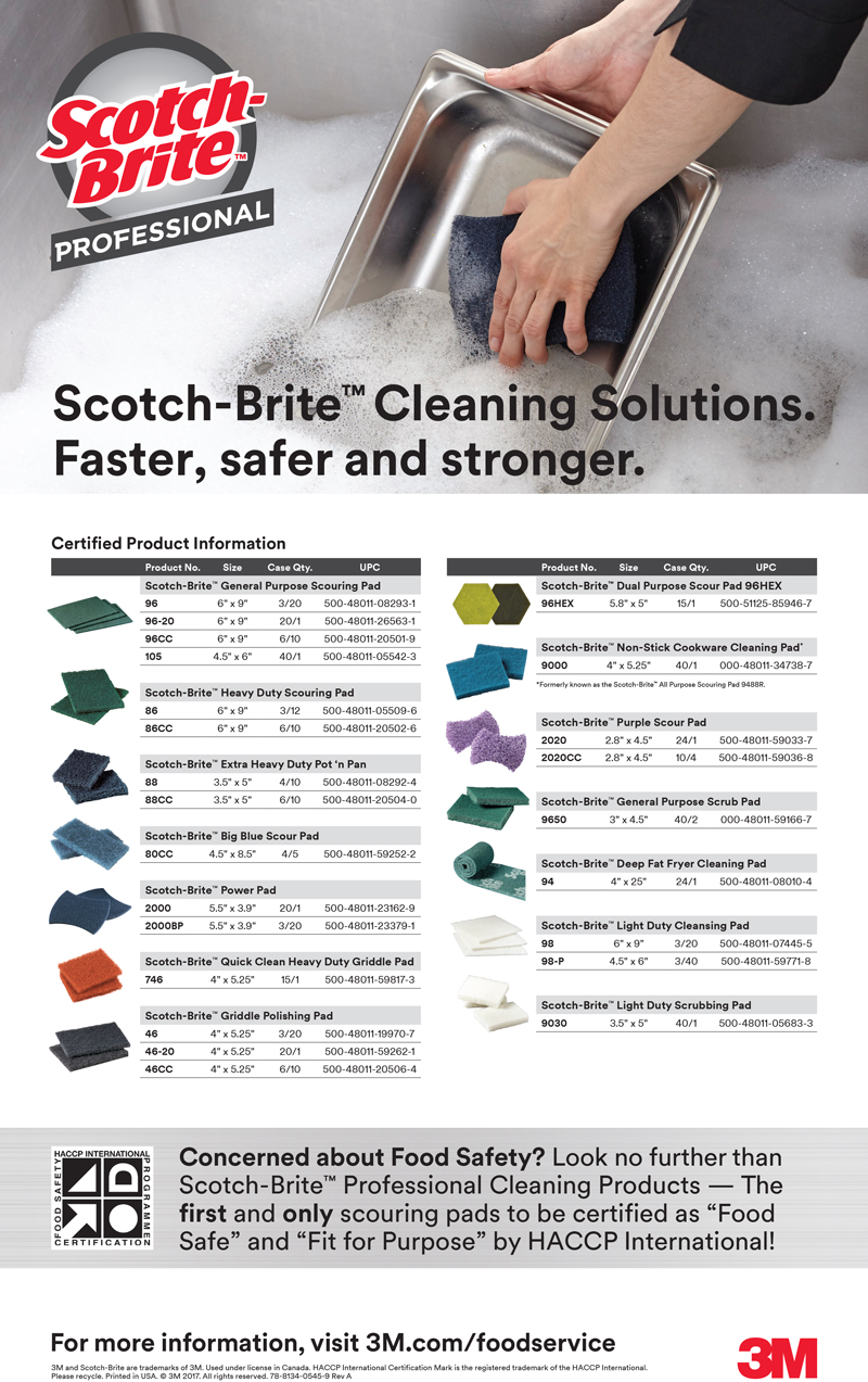 Cleaning Solutions HACCP hygi
